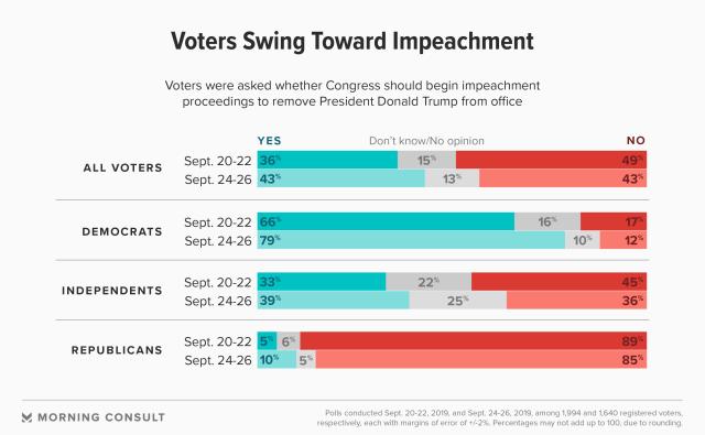 190926_impeachment_fullwidth